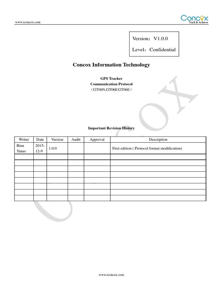 Concox gt06F communication protocol 1 | Network Packet | Bit