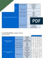 Clasificación de las TIC que se utilizan