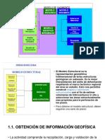 Presentación Yacimientos.pptx
