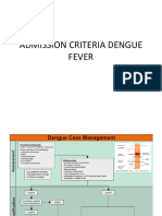 Admission Criteria Dengue Fever