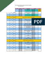 9. Programación DSIG 16 Sesiones 1S_2019_final