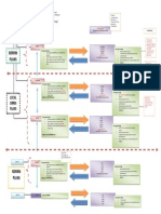 Final Review Guidelines Flow Version 012015.docx
