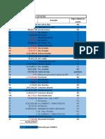 Cuantias menores 1001-5016 Demás Costos con KR (1).xlsx