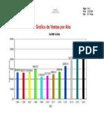 GRAFICO VENTAS AÑO 2005-2016.pdf