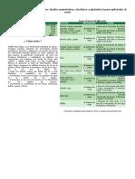 archivo de biofertilizantes