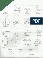 Apunte de funciones hyperbolicas.pdf
