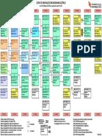 Fluxograma Eng Elétrica - 2019-1 - V20190215 (1)