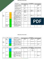 Aprendizajes Esperados Primer Grado 2018-2019