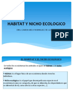 habitat y nicho