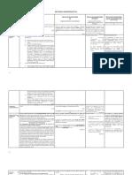DPF 2016; Recursos Administrativos.docx