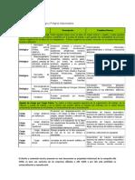 5. Efectos Peligros Ambientes de Trabajo.docx