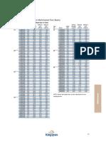 Kingspan-Single Span Load Tables for Multichannel Floor Beams