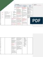 planificacion anual practicas del lenguaje 2019 escuela12.docx