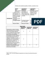 Diferencias y similitudes entre asistencia pública.docx