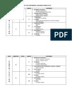 CARTEL DE CONTENIDOS 2 grado.docx