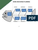 Fishbone Discharge Planning