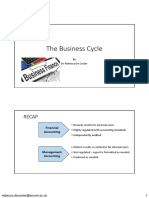 1b Slides for Sec 1 the Business Cycle