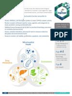 Toxicology.pdf