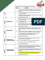 Temario-CEPREUNA-COMUNICACION-Y-LITERATURA.pdf