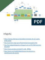 caucho (ciclo de producción)