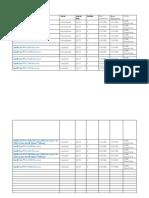 Intel processadores mais tops i5.docx