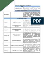 Matriz Obligaciones Tributarias Final