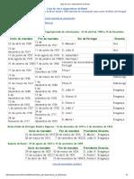 Lista de Reis e Imperadores Do Brasil