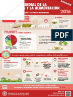 Agricultura y Cambio ClimTico. Sintesis de Politicas