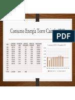 apagado de aires en areas comunes - Disminusionconsumo de energia.pdf