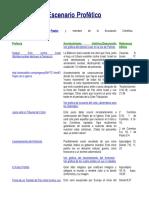 77454548-Escenario-Profetico-ministerios-antes-del-fin.doc