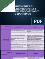 Componente 3 Infraestructura y Espacios Educativos