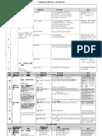 数学  RPT 二年级'18.doc