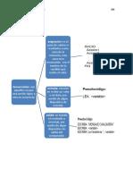 Estructura Algorítmica