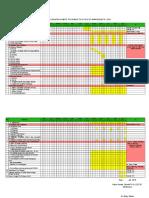 UMAN Program Perencanaan, Pengembangan Dan Pelaksanaan Program Pmkp. TKRS 4 EP 2