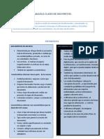 PARALELO CLASES DE DOCUMETOS.docx