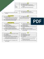 distinctions.docx