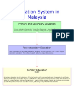 Education System in Malaysia.docx