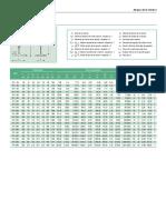 prontuario perfiles.pdf