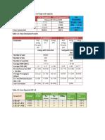 tabel untuk jurnal.docx