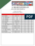 JADUAL BILIK PANGGILAN MSSS 2019