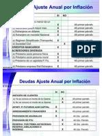 3. Preparacion Del Cierre Fiscal 2010