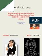 89881855 Descartes e Hume Sintese