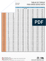 tablas de torque - ast.pdf
