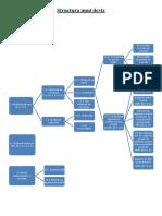 S2. Structura unui Deviz.docx
