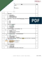P1 模擬試題集(2017版)_Jan2018 2.pdf