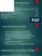 Tax Reporting by Individual Taxpayers