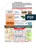 SOP AMDAL UKL SPPL .pdf