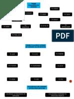 verb pattern.pdf