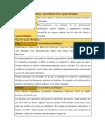 Características y Generalidades de los Agentes Biológicos.docx