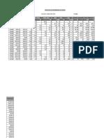 Como Calcular El Diagr de Masas - Hoja Excel